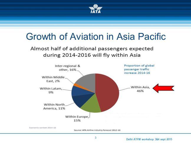 """""""CESDA, Piloto aviación comercial, Escuela de pilotos, Asia mayor mercado de transporte aéreo"""""""