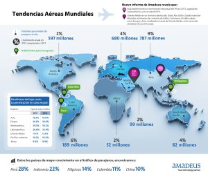 amadeus_infographic_airconomy_es_11.jpg