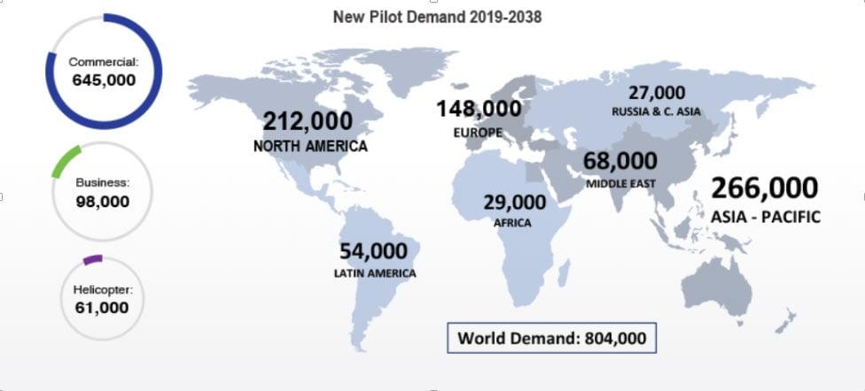 demanda-de-pilotos-por-regiones-2019-2038