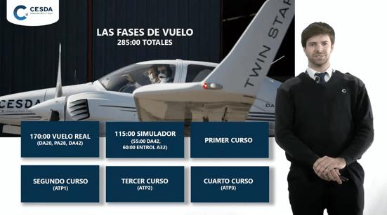 fases-de-vuelo-grado-de-piloto-cesda
