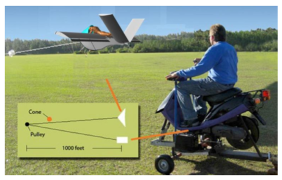 """""""CESDA, Piloto aviación comercial, Escuela de pilotos, Proyecto XSA-3 Skateplane"""""""