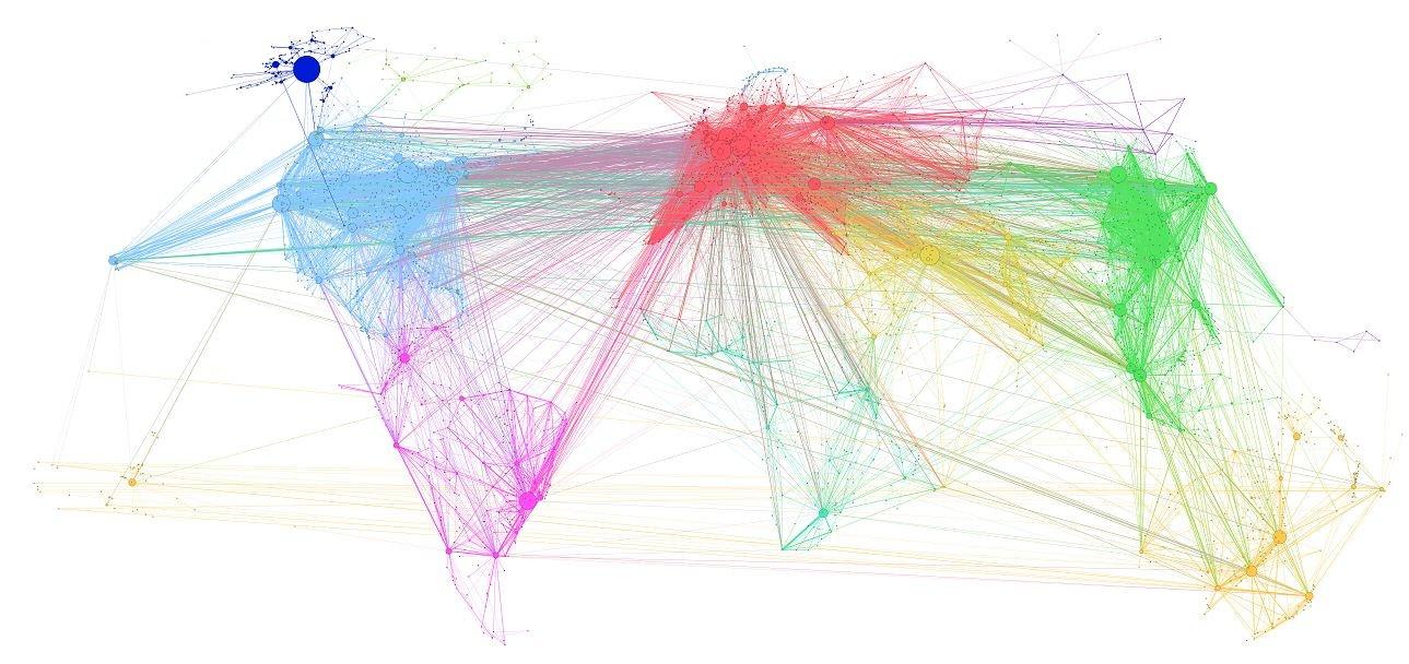 World routes